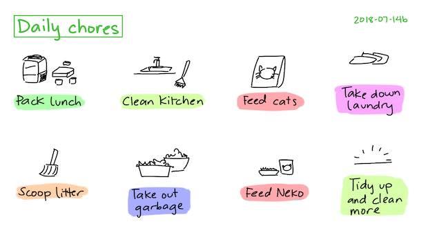 Haushalt tägliche Aufgaben englisch aufgeschrieben