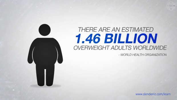 übergewichtige Figur 1,46 Billion